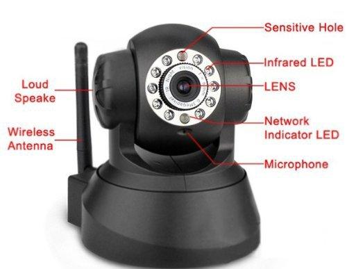 камера для видеонаблюдения через интернет ipv-607