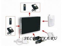 Обзор gsm сигнализаций